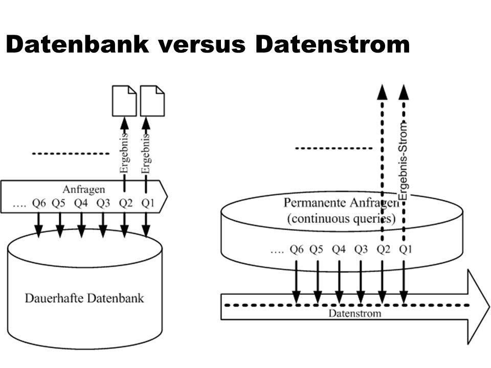 Datenbank versus Datenstrom