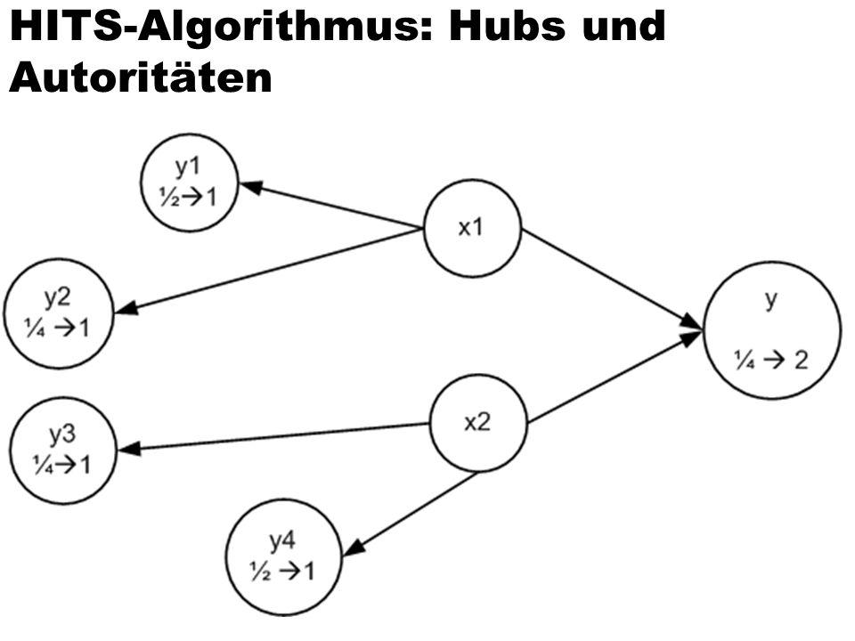 HITS-Algorithmus: Hubs und Autoritäten