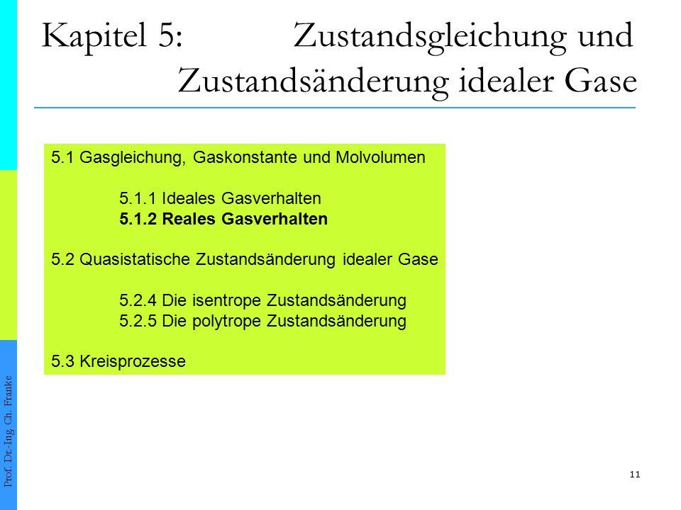 11 Kapitel 5: Zustandsgleichung und Zustandsänderung idealer Gase Prof. Dr.-Ing. Ch. Franke 5.1 Gasgleichung, Gaskonstante und Molvolumen 5.1.1 Ideale