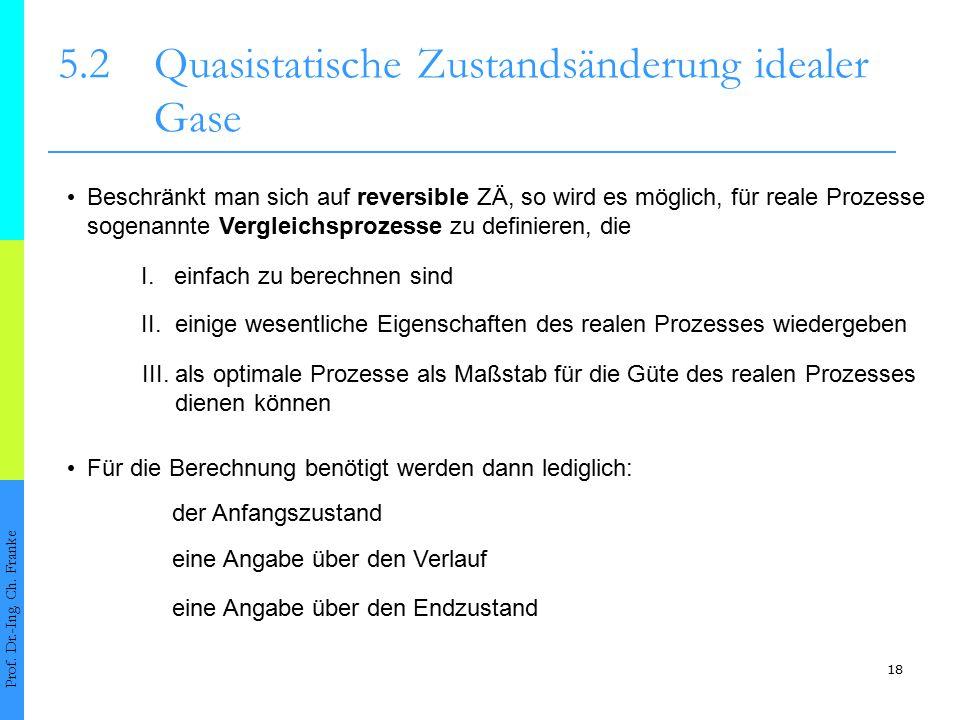 18 5.2Quasistatische Zustandsänderung idealer Gase Prof. Dr.-Ing. Ch. Franke Beschränkt man sich auf reversible ZÄ, so wird es möglich, für reale Proz