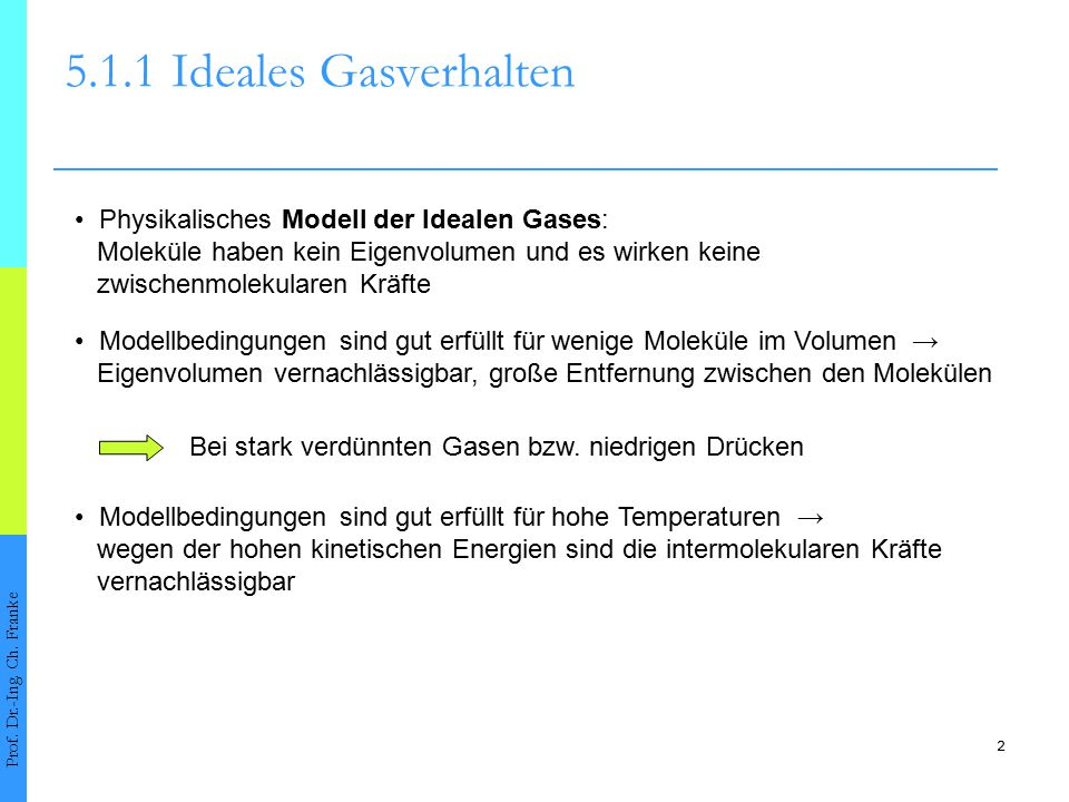 2 5.1.1Ideales Gasverhalten Prof. Dr.-Ing. Ch. Franke Physikalisches Modell der Idealen Gases: Moleküle haben kein Eigenvolumen und es wirken keine zw