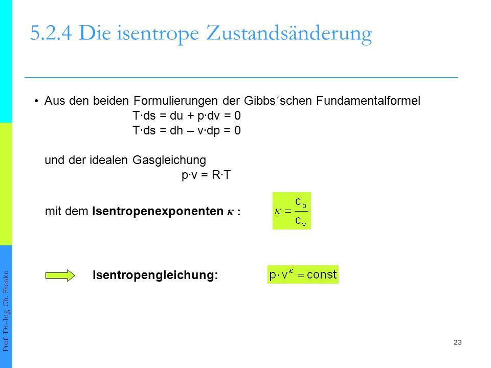 23 5.2.4Die isentrope Zustandsänderung Prof. Dr.-Ing. Ch. Franke Aus den beiden Formulierungen der Gibbs´schen Fundamentalformel T ∙ ds = du + p ∙ dv