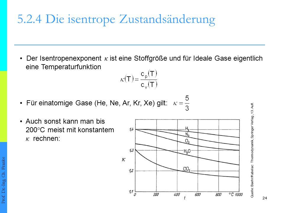 24 5.2.4Die isentrope Zustandsänderung Prof. Dr.-Ing. Ch. Franke Der Isentropenexponent κ ist eine Stoffgröße und für Ideale Gase eigentlich eine Temp