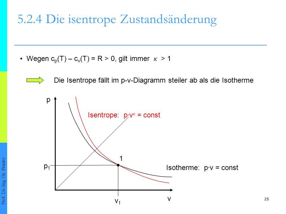 25 5.2.4Die isentrope Zustandsänderung Prof. Dr.-Ing. Ch. Franke Wegen c p (T) – c v (T) = R > 0, gilt immer κ > 1 Die Isentrope fällt im p-v-Diagramm