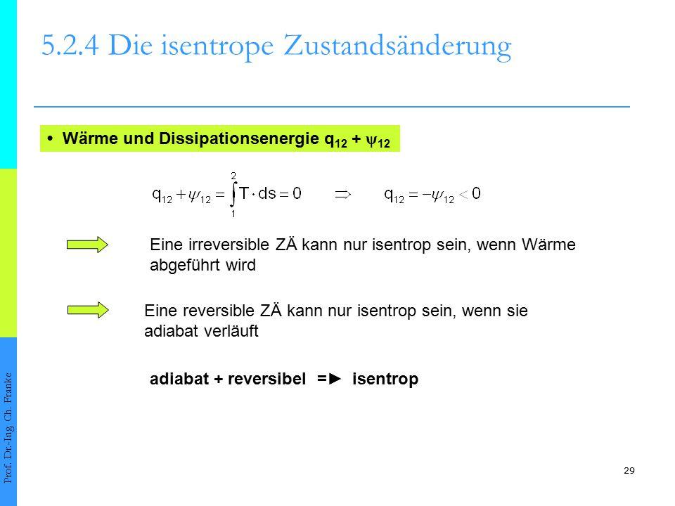 29 5.2.4Die isentrope Zustandsänderung Prof. Dr.-Ing. Ch. Franke Wärme und Dissipationsenergie q 12 + ψ 12 Eine irreversible ZÄ kann nur isentrop sein