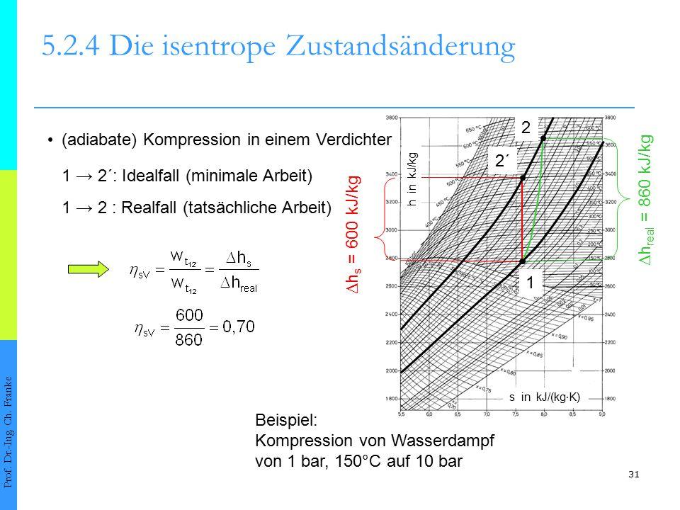 31 5.2.4Die isentrope Zustandsänderung Prof. Dr.-Ing. Ch. Franke Beispiel: Kompression von Wasserdampf von 1 bar, 150°C auf 10 bar Δ h s = 600 kJ/kg Δ
