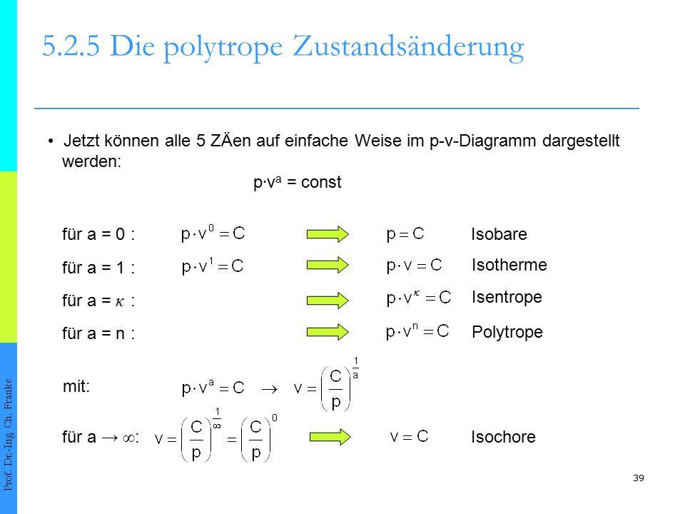 39 5.2.5Die polytrope Zustandsänderung Prof. Dr.-Ing. Ch. Franke Jetzt können alle 5 ZÄen auf einfache Weise im p-v-Diagramm dargestellt werden: p ∙ v