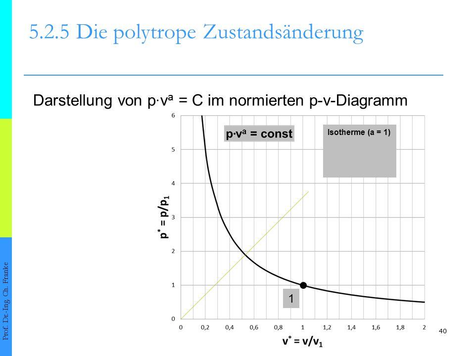 40 5.2.5Die polytrope Zustandsänderung Prof. Dr.-Ing. Ch. Franke Darstellung von p ∙ v a = C im normierten p-v-Diagramm Isotherme (a = 1) 1