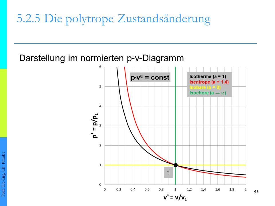 43 5.2.5Die polytrope Zustandsänderung Prof. Dr.-Ing. Ch. Franke Darstellung im normierten p-v-Diagramm Isotherme (a = 1) Isentrope (a = 1,4) Isobare
