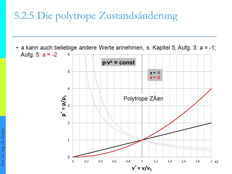 45 5.2.5Die polytrope Zustandsänderung Prof. Dr.-Ing. Ch. Franke a kann auch beliebige andere Werte annehmen, s. Kapitel 5, Aufg. 3: a = -1; Aufg. 5: