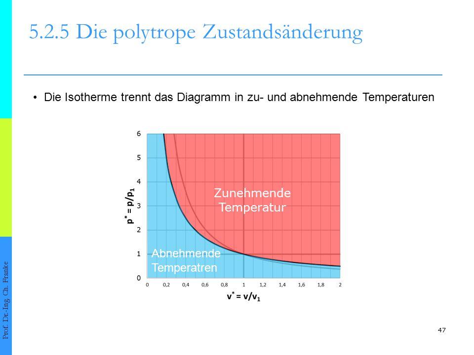47 5.2.5Die polytrope Zustandsänderung Prof. Dr.-Ing. Ch. Franke Die Isotherme trennt das Diagramm in zu- und abnehmende Temperaturen Zunehmende Tempe