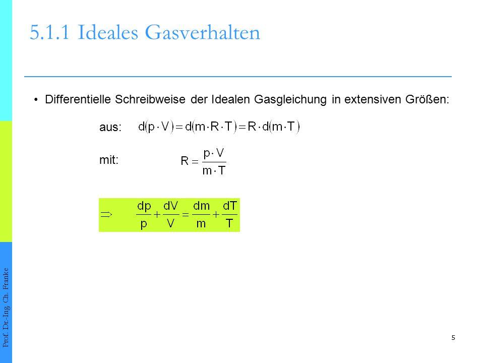 5 5.1.1Ideales Gasverhalten Prof. Dr.-Ing. Ch. Franke aus: mit: Differentielle Schreibweise der Idealen Gasgleichung in extensiven Größen: