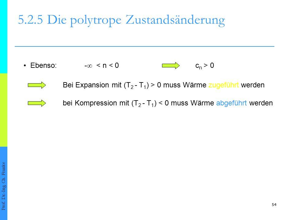 54 5.2.5Die polytrope Zustandsänderung Prof. Dr.-Ing. Ch. Franke Ebenso: - ∞ < n < 0c n > 0 Bei Expansion mit (T 2 - T 1 ) > 0 muss Wärme zugeführt we