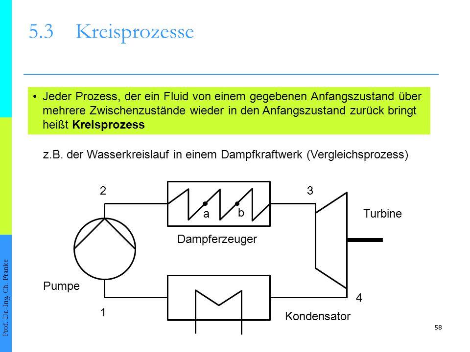 58 5.3Kreisprozesse Prof. Dr.-Ing. Ch. Franke Jeder Prozess, der ein Fluid von einem gegebenen Anfangszustand über mehrere Zwischenzustände wieder in