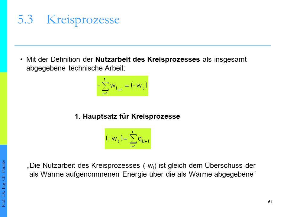 61 5.3Kreisprozesse Prof. Dr.-Ing. Ch. Franke Mit der Definition der Nutzarbeit des Kreisprozesses als insgesamt abgegebene technische Arbeit: 1. Haup