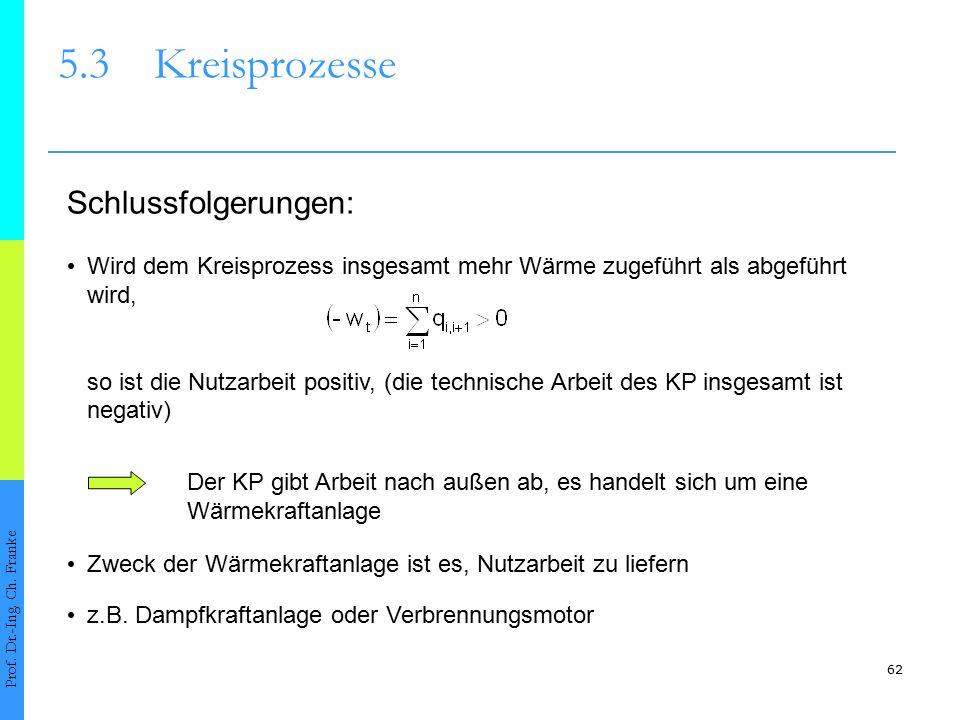 62 5.3Kreisprozesse Prof. Dr.-Ing. Ch. Franke Schlussfolgerungen: Wird dem Kreisprozess insgesamt mehr Wärme zugeführt als abgeführt wird, so ist die