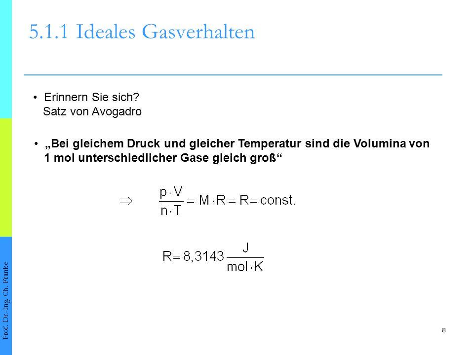 """8 5.1.1Ideales Gasverhalten Prof. Dr.-Ing. Ch. Franke Erinnern Sie sich? Satz von Avogadro """"Bei gleichem Druck und gleicher Temperatur sind die Volumi"""