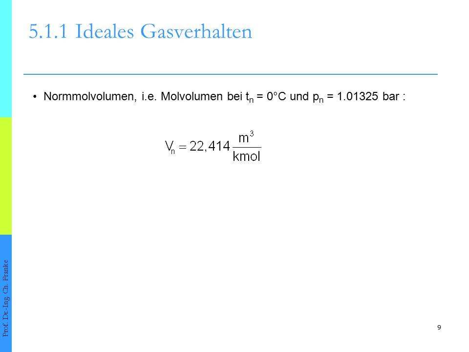 9 5.1.1Ideales Gasverhalten Prof. Dr.-Ing. Ch. Franke Normmolvolumen, i.e. Molvolumen bei t n = 0°C und p n = 1.01325 bar :