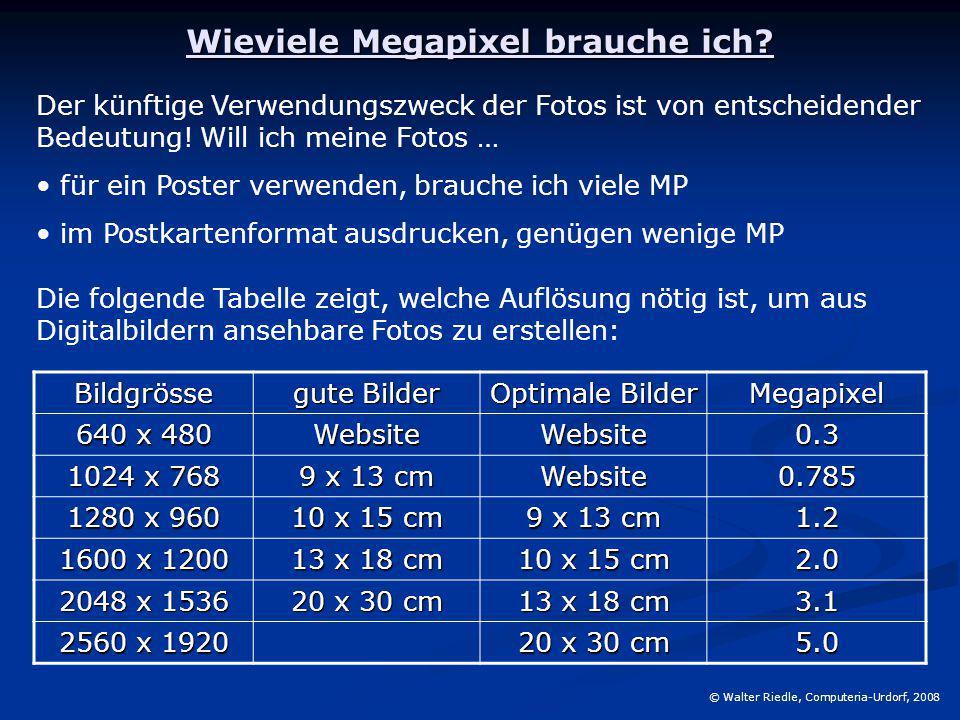 Wieviele Megapixel brauche ich? © Walter Riedle, Computeria-Urdorf, 2008 Der künftige Verwendungszweck der Fotos ist von entscheidender Bedeutung! Wil