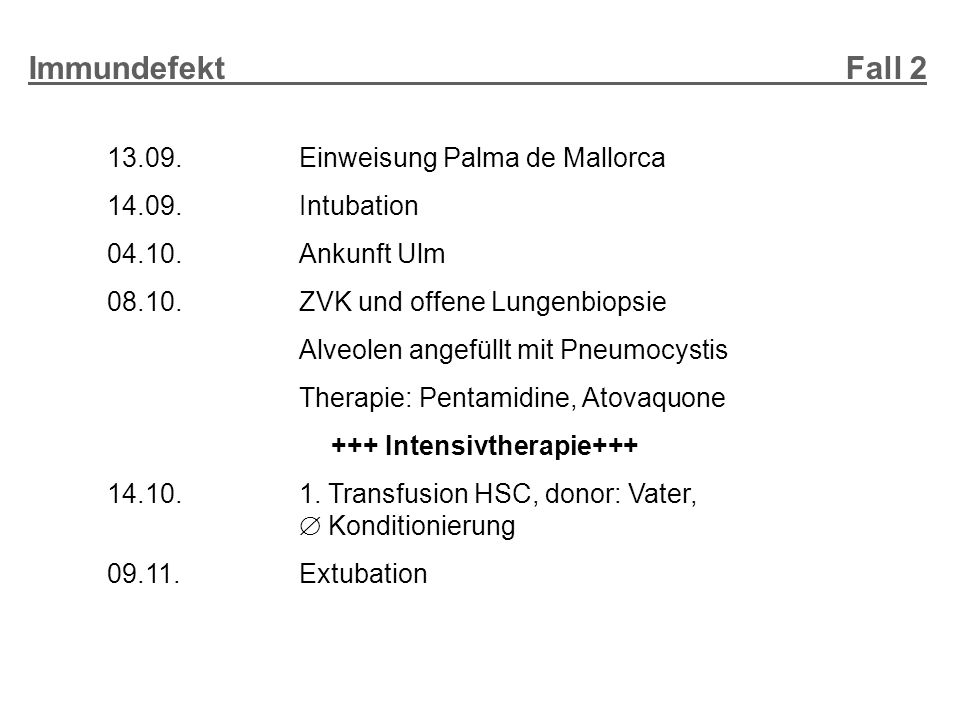 13.09.Einweisung Palma de Mallorca 14.09.Intubation 04.10.