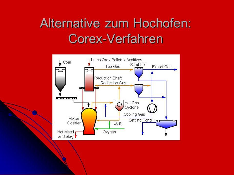 Alternative zum Hochofen: Corex-Verfahren