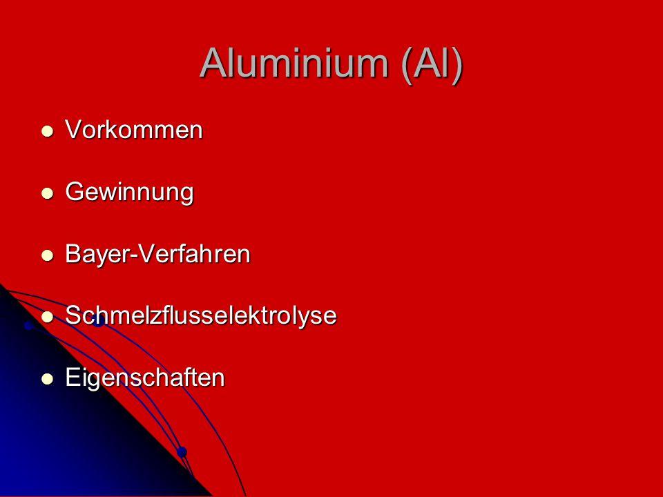 Aluminium (Al) Vorkommen Vorkommen Gewinnung Gewinnung Bayer-Verfahren Bayer-Verfahren Schmelzflusselektrolyse Schmelzflusselektrolyse Eigenschaften E