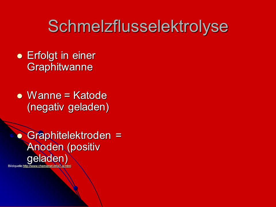Schmelzflusselektrolyse Erfolgt in einer Graphitwanne Erfolgt in einer Graphitwanne Wanne = Katode (negativ geladen) Wanne = Katode (negativ geladen)