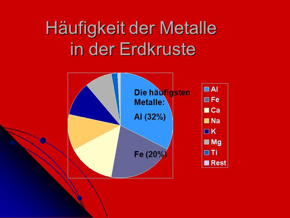 Häufigkeit der Metalle in der Erdkruste in der Erdkruste Die häufigsten Metalle: Al (32%) Fe (20%)