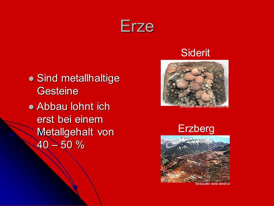 Erze Sind metallhaltige Gesteine Sind metallhaltige Gesteine Abbau lohnt ich erst bei einem Metallgehalt von 40 – 50 % Abbau lohnt ich erst bei einem