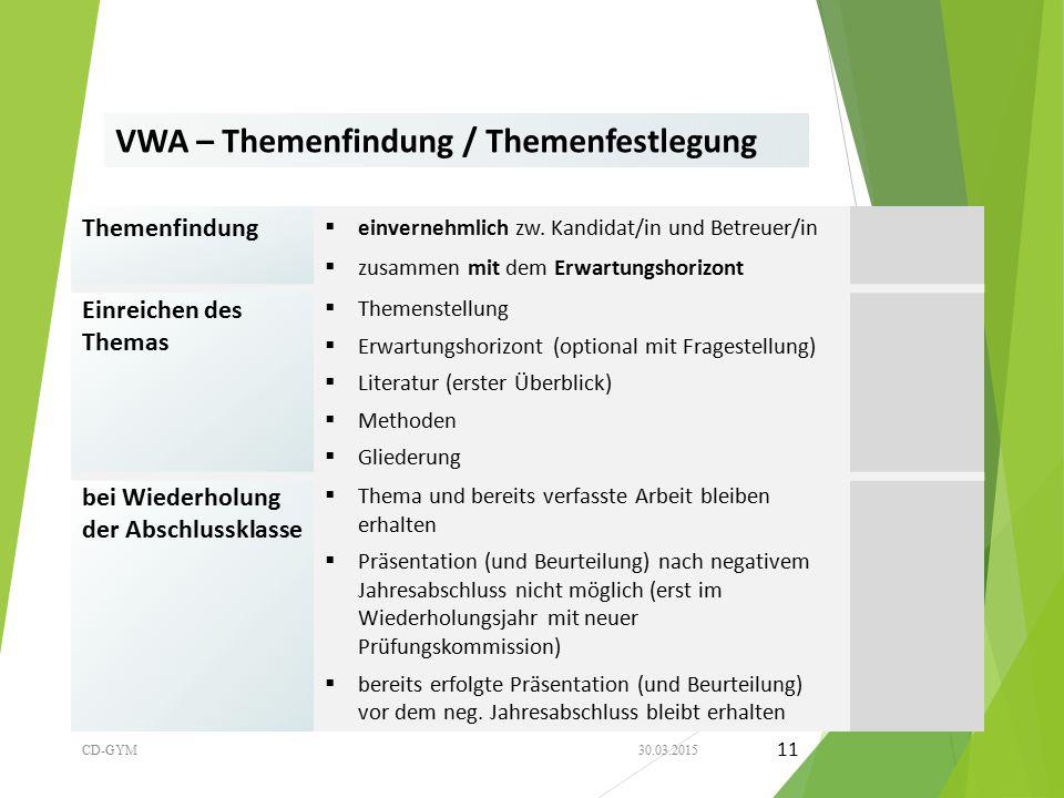 VWA – Themenfindung / Themenfestlegung Themenfindung  einvernehmlich zw. Kandidat/in und Betreuer/in  zusammen mit dem Erwartungshorizont Einreichen