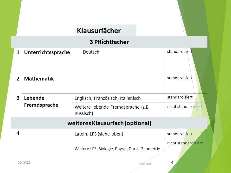 Klausurfächer 3 Pflichtfächer 1Unterrichtssprache Deutsch standardisiert 2Mathematik standardisiert 3Lebende Fremdsprache Englisch, Französisch, Itali