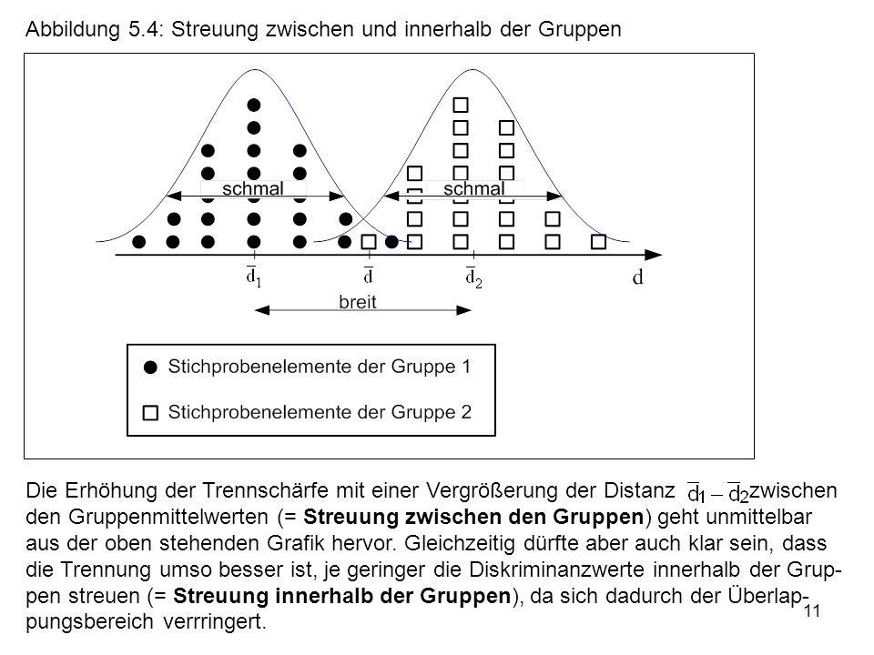 11 Abbildung 5.4: Streuung zwischen und innerhalb der Gruppen Die Erhöhung der Trennschärfe mit einer Vergrößerung der Distanz zwischen den Gruppenmit