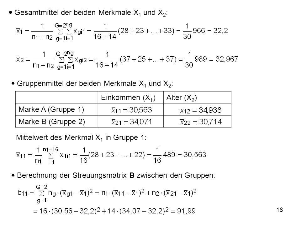 18  Gesamtmittel der beiden Merkmale X 1 und X 2 :  Gruppenmittel der beiden Merkmale X 1 und X 2 : Einkommen (X 1 )Alter (X 2 ) Marke A (Gruppe 1)