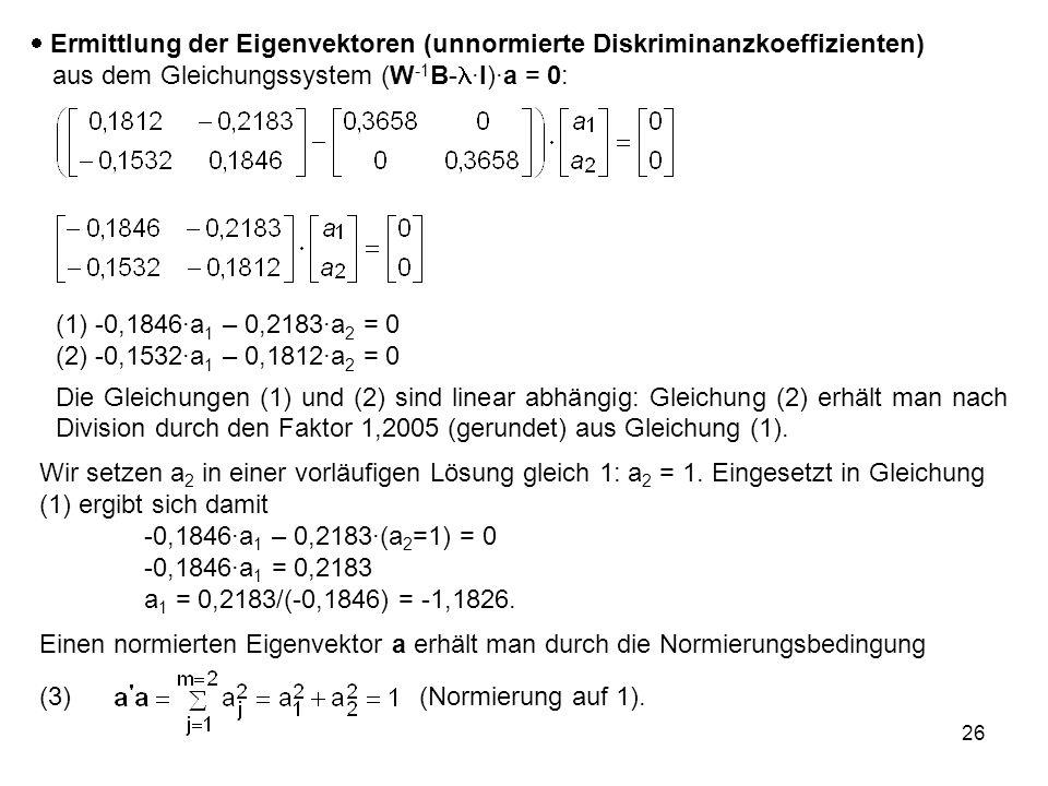 26  Ermittlung der Eigenvektoren (unnormierte Diskriminanzkoeffizienten) aus dem Gleichungssystem (W -1 B- ·I)·a = 0: (1) -0,1846·a 1 – 0,2183·a 2 =