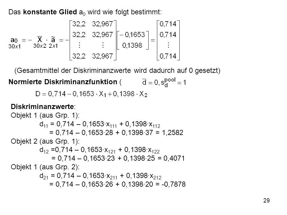 29 Das konstante Glied a 0 wird wie folgt bestimmt: (Gesamtmittel der Diskriminanzwerte wird dadurch auf 0 gesetzt) Normierte Diskriminanzfunktion ( D