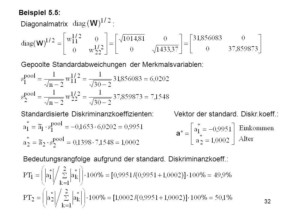 32 Beispiel 5.5: Diagonalmatrix : Gepoolte Standardabweichungen der Merkmalsvariablen: Standardisierte Diskriminanzkoeffizienten:Vektor der standard.