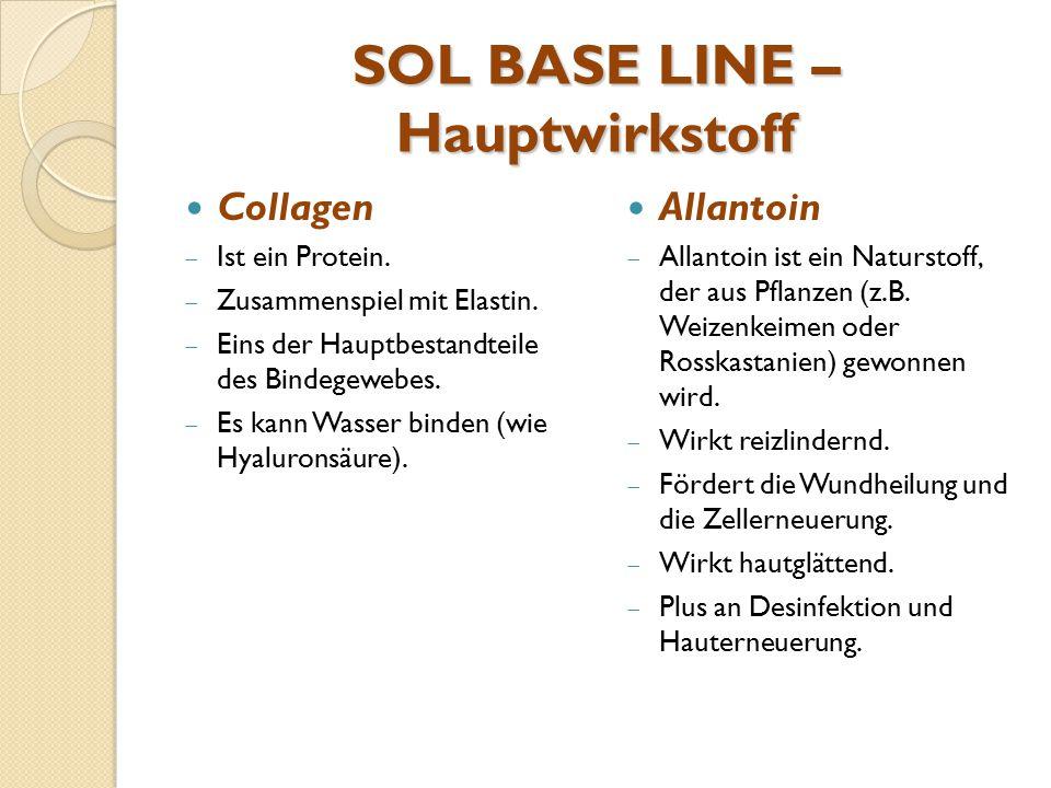 SOL BASE LINE – Hauptwirkstoff Collagen  Ist ein Protein.  Zusammenspiel mit Elastin.  Eins der Hauptbestandteile des Bindegewebes.  Es kann Wasse