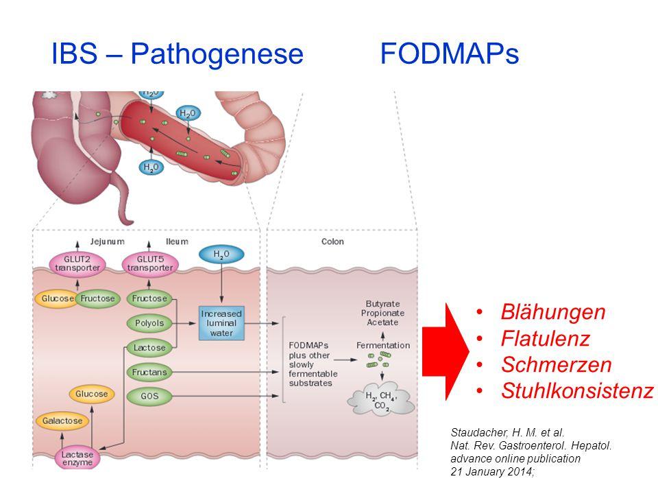 IBS – PathogeneseFODMAPs Staudacher, H. M. et al. Nat. Rev. Gastroenterol. Hepatol. advance online publication 21 January 2014; Blähungen Flatulenz Sc