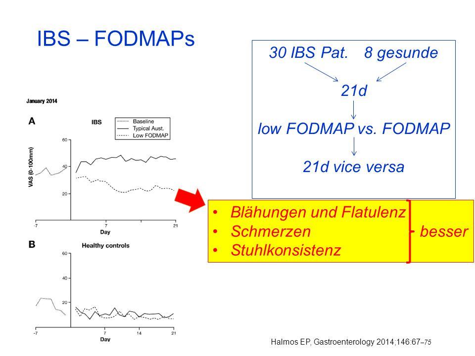 Halmos EP, Gastroenterology 2014;146:67 –75 IBS – FODMAPs 30 IBS Pat.8 gesunde 21d low FODMAP vs. FODMAP 21d vice versa Blähungen und Flatulenz Schmer