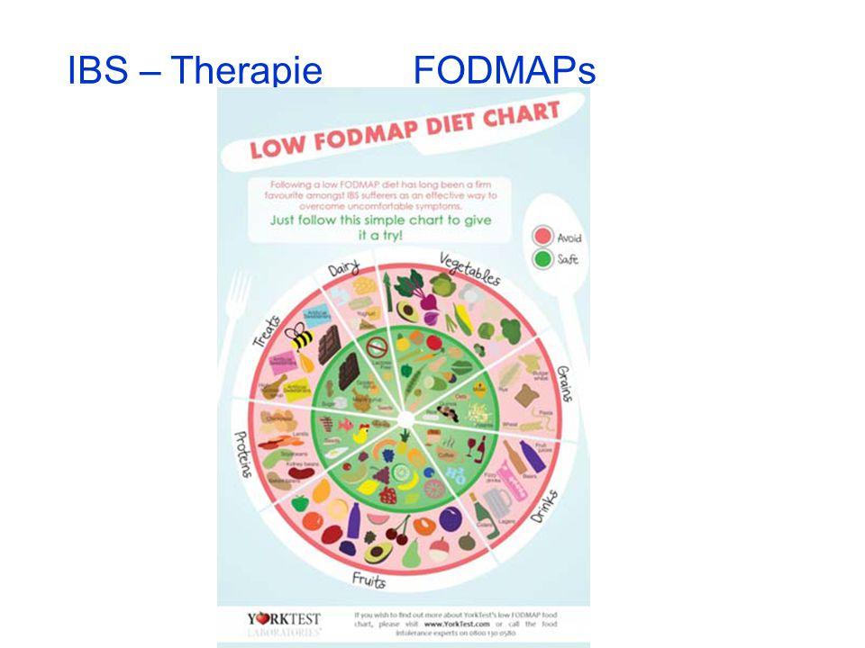 IBS – TherapieFODMAPs