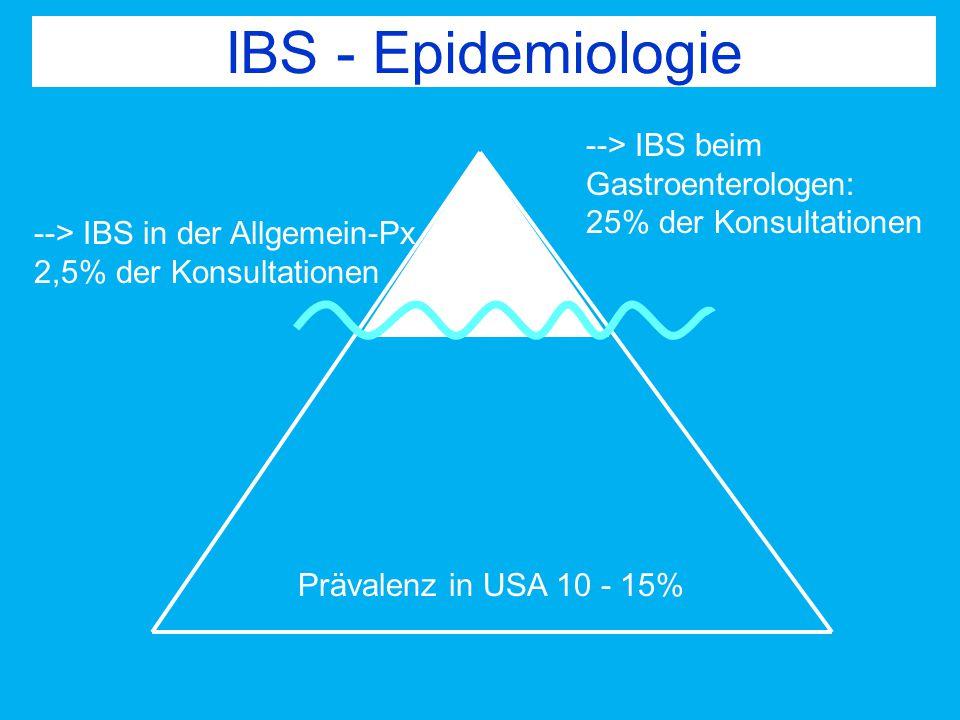 IBS - Epidemiologie --> IBS beim Gastroenterologen: 25% der Konsultationen --> IBS in der Allgemein-Px 2,5% der Konsultationen Prävalenz in USA 10 - 1