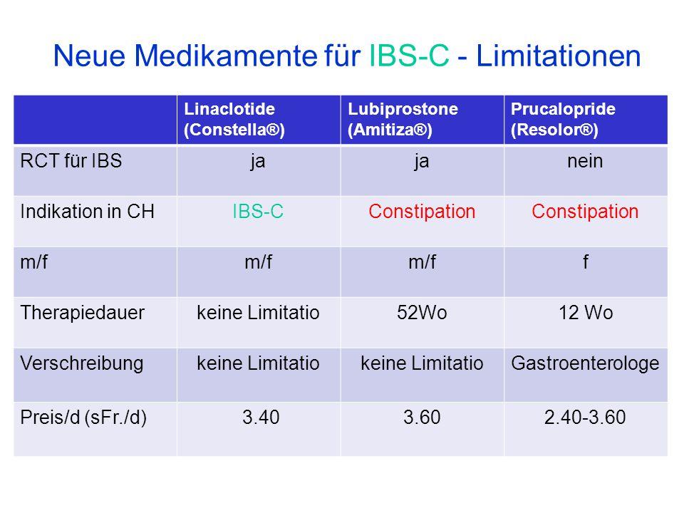 Neue Medikamente für IBS-C - Limitationen Linaclotide (Constella®) Lubiprostone (Amitiza®) Prucalopride (Resolor®) RCT für IBSja nein Indikation in CH