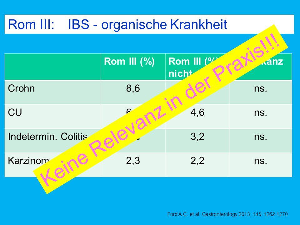 Rom III: IBS - organische Krankheit Ford A.C. et al. Gastronterology 2013; 145: 1262-1270 Rom III (%) nicht erfüllt Signifkanz Crohn8,66,5ns. CU6,14,6
