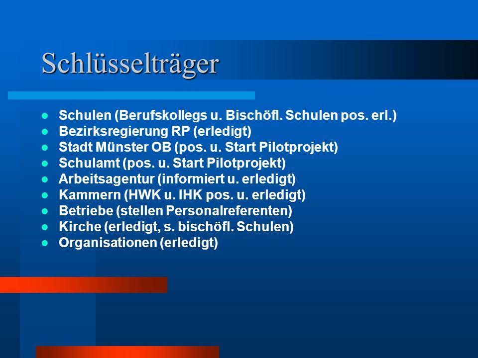 Schlüsselträger Schulen (Berufskollegs u. Bischöfl.