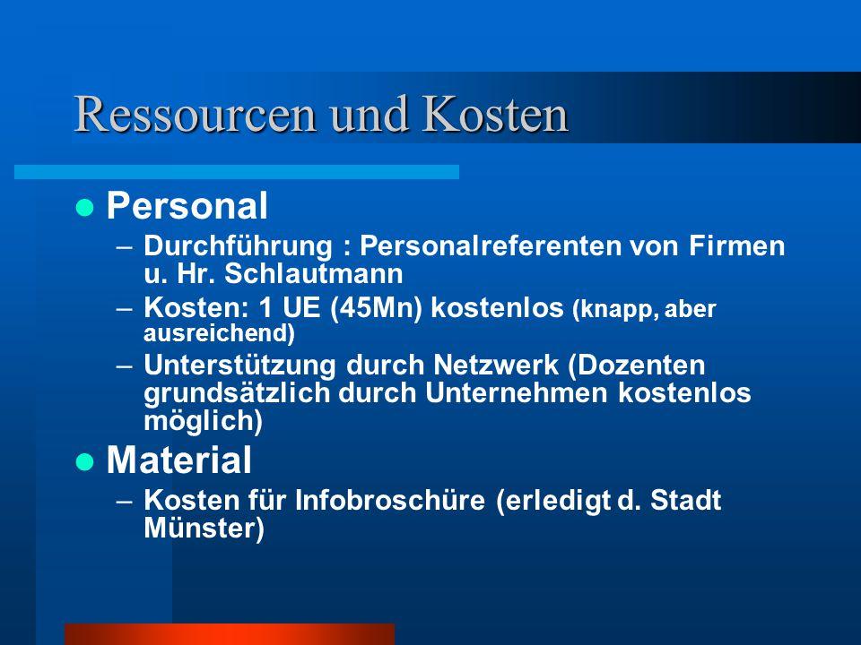 Ressourcen und Kosten Personal –Durchführung : Personalreferenten von Firmen u.