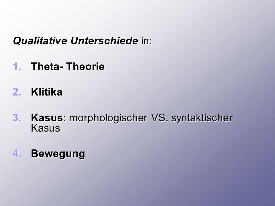 Qualitative Unterschiede in: 1.Theta- Theorie 2.Klitika 3.Kasus: morphologischer VS.