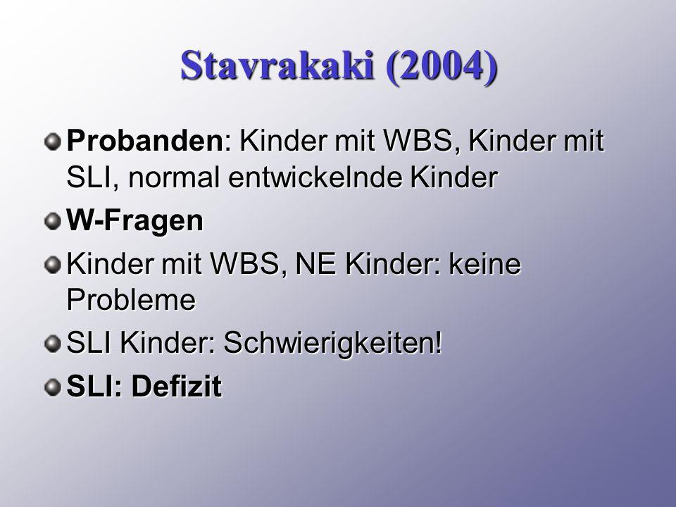 Stavrakaki (2004) Probanden: Kinder mit WBS, Kinder mit SLI, normal entwickelnde Kinder W-Fragen Kinder mit WBS, NE Kinder: keine Probleme SLI Kinder: Schwierigkeiten.