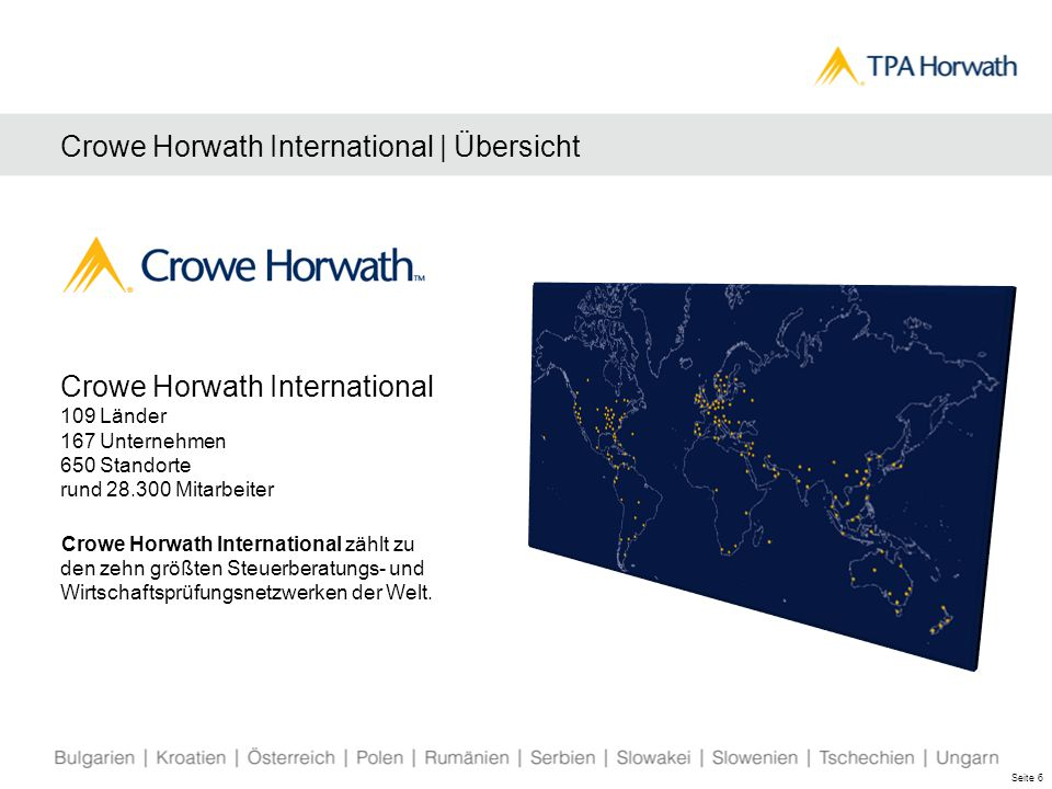 Crowe Horwath International | Übersicht Crowe Horwath International 109 Länder 167 Unternehmen 650 Standorte rund 28.300 Mitarbeiter Crowe Horwath International zählt zu den zehn größten Steuerberatungs- und Wirtschaftsprüfungsnetzwerken der Welt.