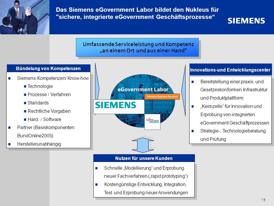 s 15 Das Siemens eGovernment Labor bildet den Nukleus für