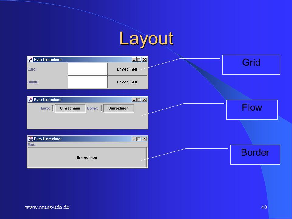 www.munz-udo.de39 Container Definition: – WINDOWS Fenster der obersten hierarchischen Stufe (das allumfassende Fenster, in dem das gesamte Programm abläuft).